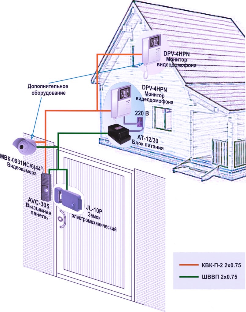 схема устройства IP домофона для частного дома